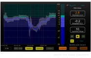 Nugen Audio VisLM-H: Loudness Metering + History View