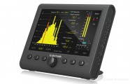 TC Electronic Clarity M Stereo: Desktop Loudness Meter